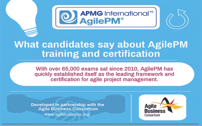 What candidates say about AgilePM training and certification