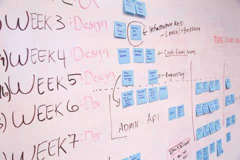 Planning - A Guide to Project Management Development